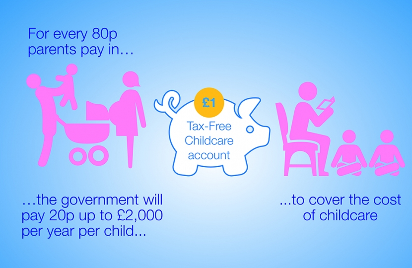 gov graphic on childcare